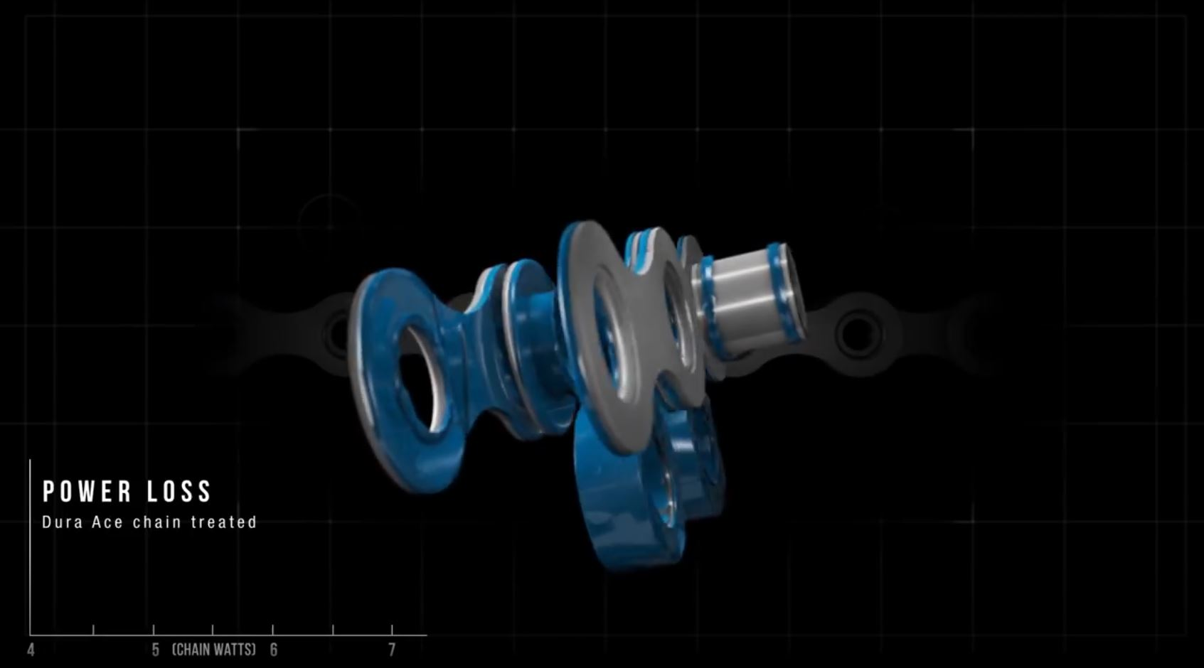 3D animation image 1 for Muc-Off's Hydrodynamic Chain Lube commercial