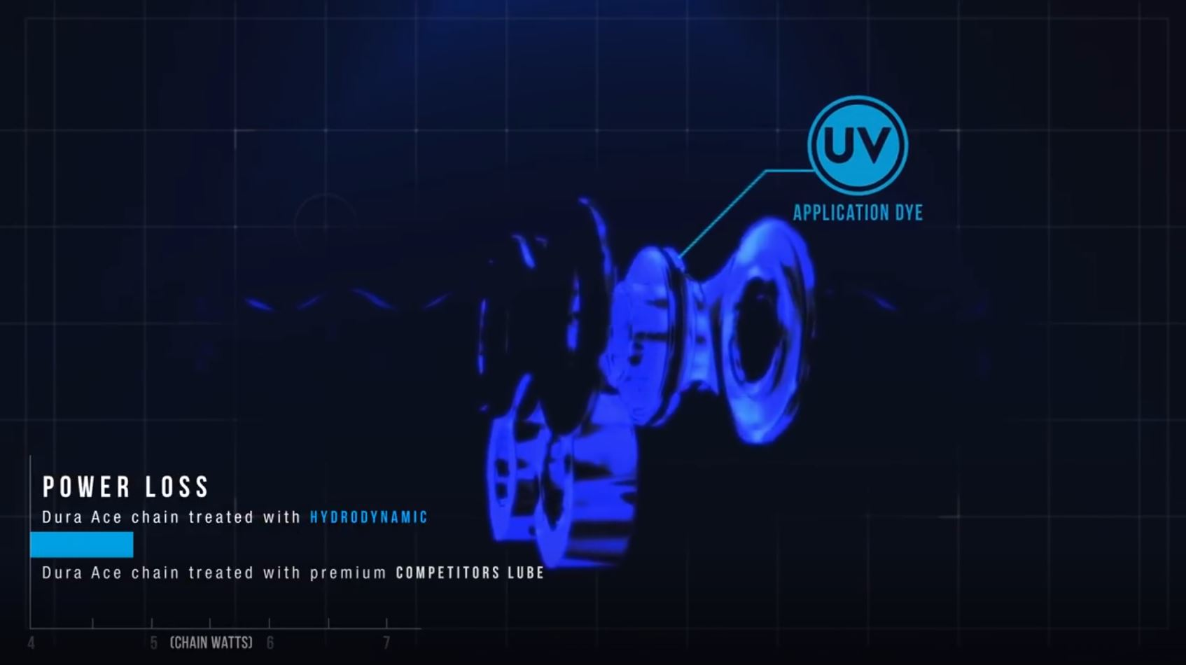 3D animation image 6 for Muc-Off's Hydrodynamic Chain Lube commercial